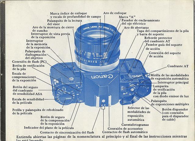Canon A1 Manual